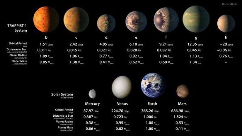Wizja artystyczna nowego systemu (NASA)