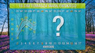 Pogoda na 16 dni: wielki wybuch wiosny po świętach